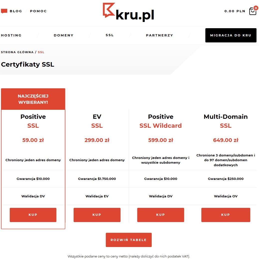 Konfiguracja certyfikatu SSL w Kru.pl